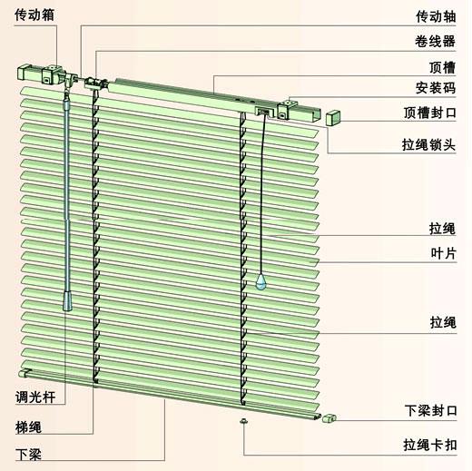 凯美隆铝百叶结构图